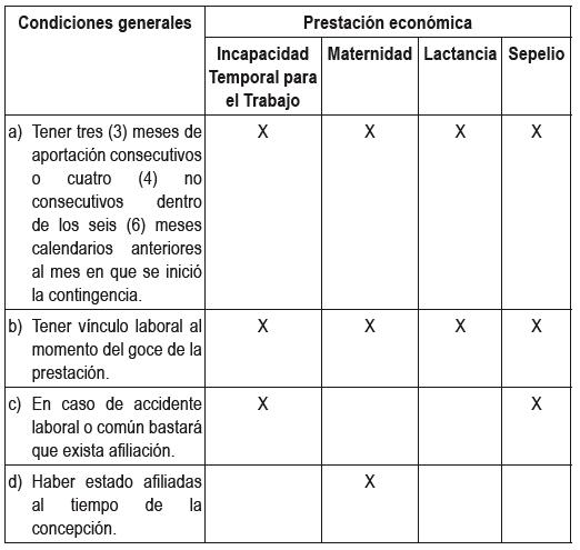 prestacion economica - condiciones generales