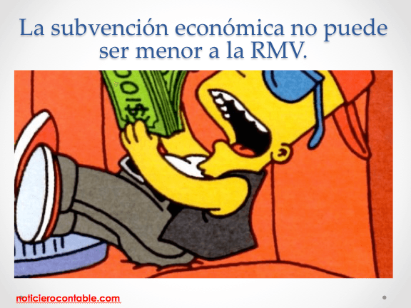 remuneracion-practicante
