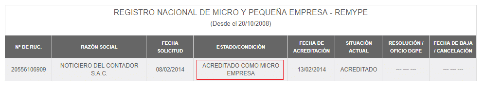 microempresa+REMYPE