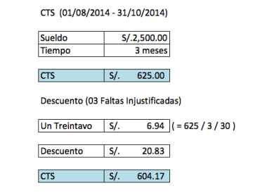 ahorro laboral cts