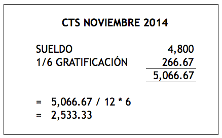 calculo cts