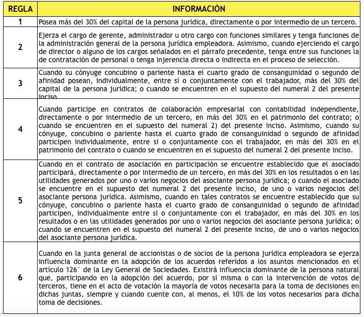 reglas-vinculacion