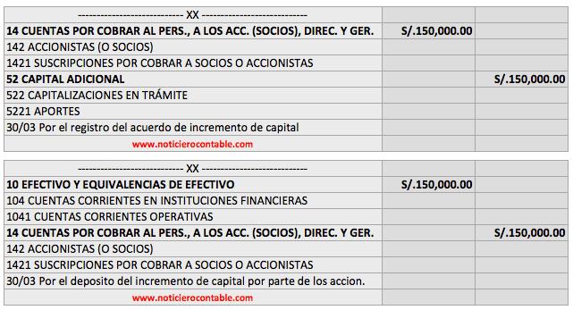 acuerdo-capital