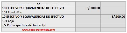 Compra De Utiles De Oficina Asiento Contable.Asiento Contable Cuenta 10 Efectivo Y Equivalencias De