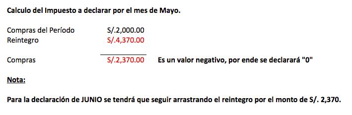 credito-mayo