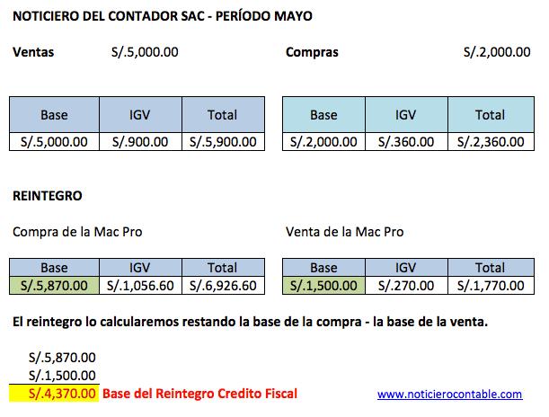 Reintegro de Credito Fiscal