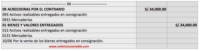 venta-consignacion