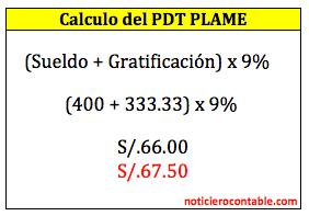 caso04-ley30334