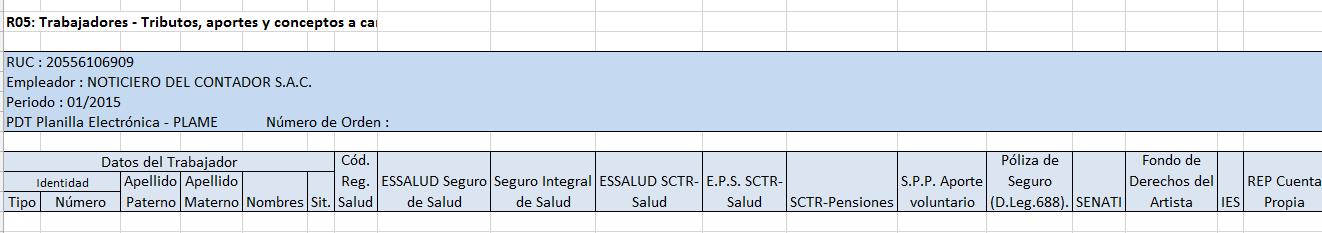 R05 - Sunafil