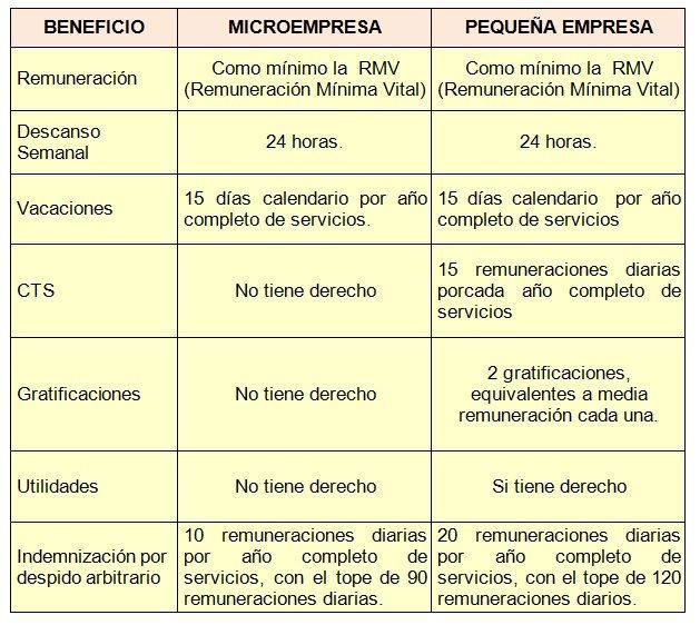 beneficios-sociales
