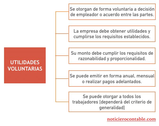 utilidades-voluntarias
