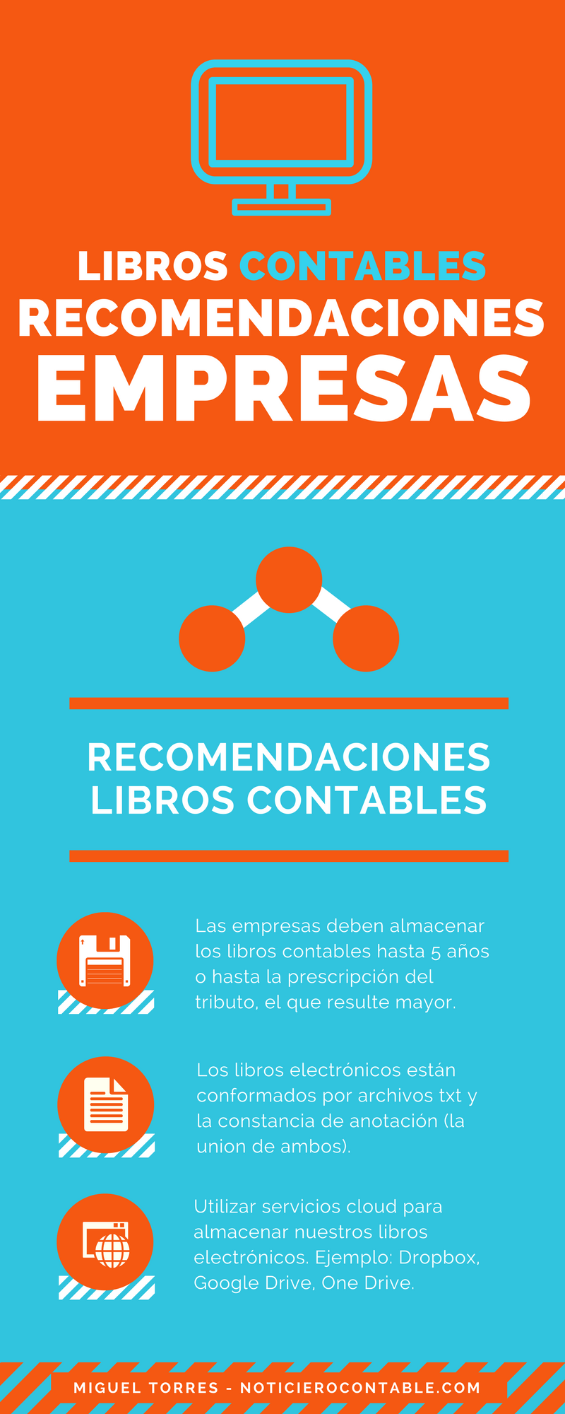 guardar Libros Contables electronicos