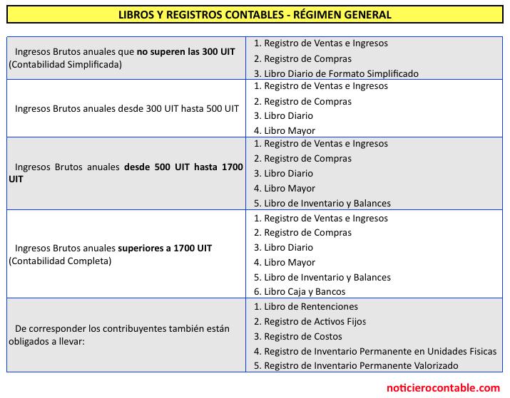 obligacion-libros-contables-2017