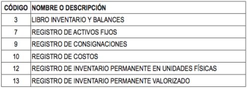 libro inventario y balances electrónico noticiero contable