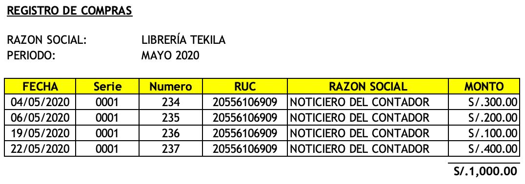 Registro de Compras Nuevo Rus 2020
