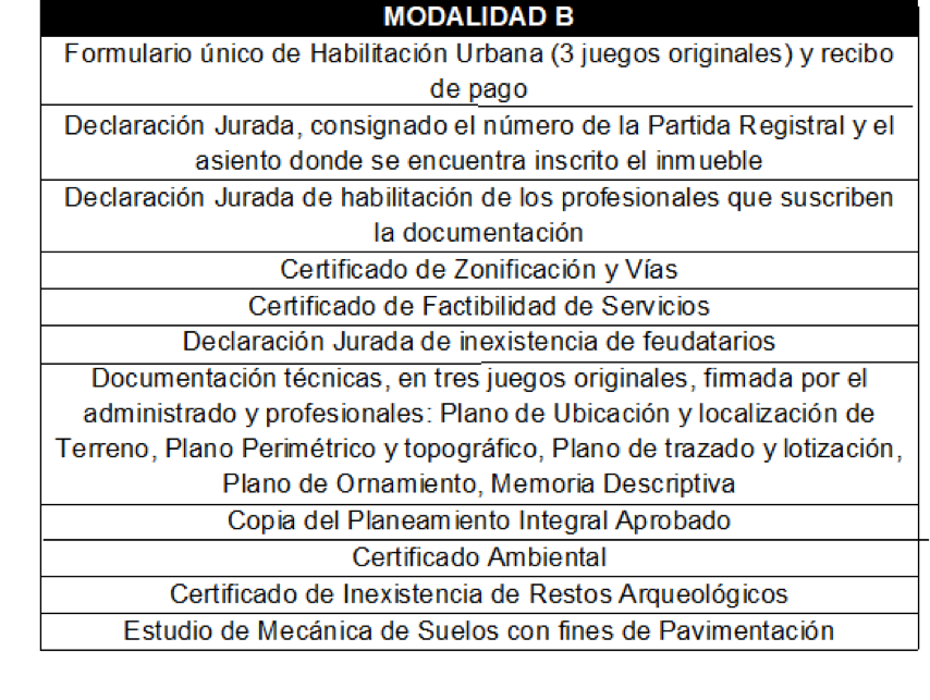 requisitos segunda modalidad