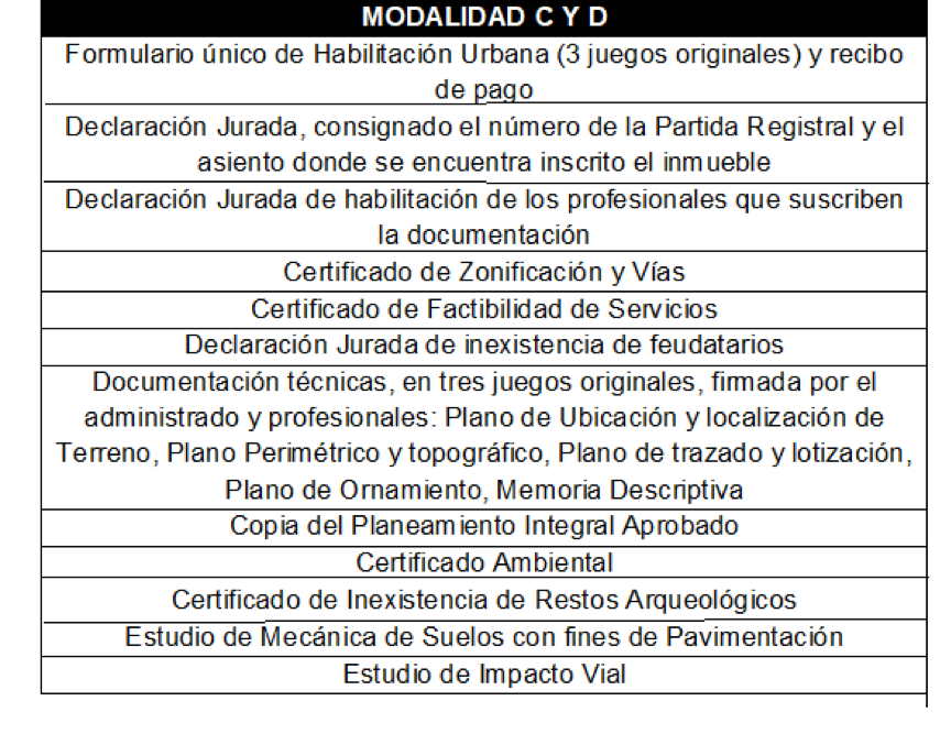 requisitos tercera modalidad