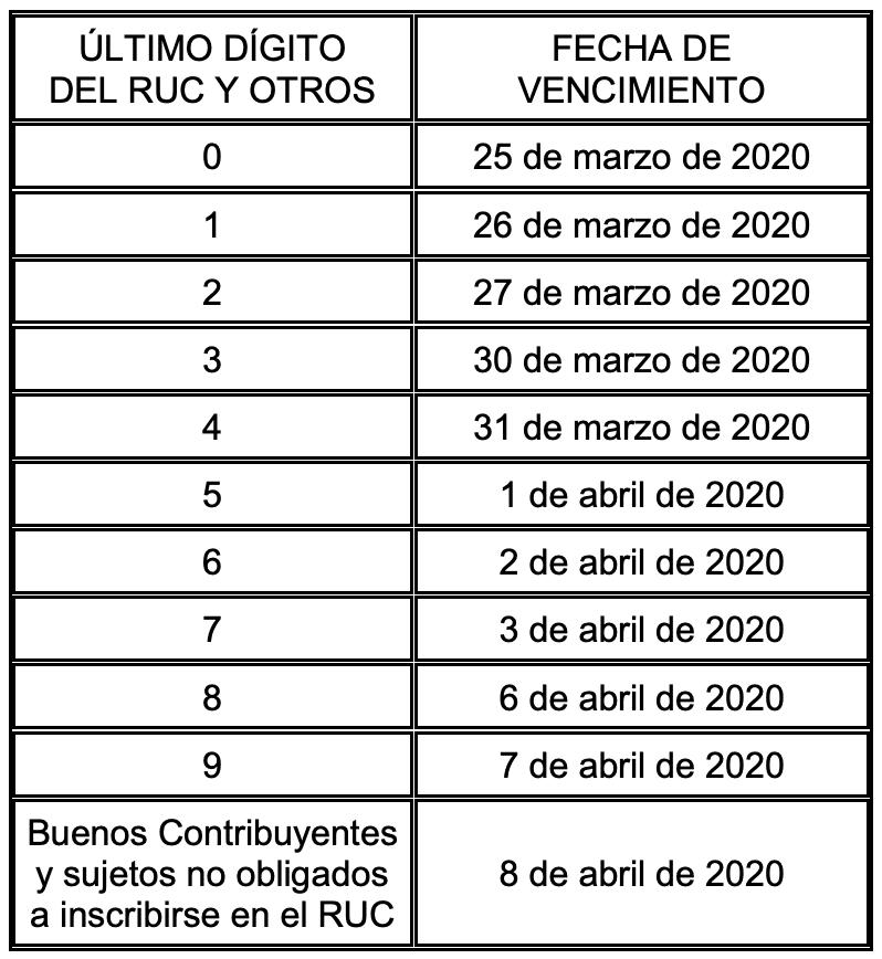 Cronograma-de-vencimientos Renta-Anual-2019
