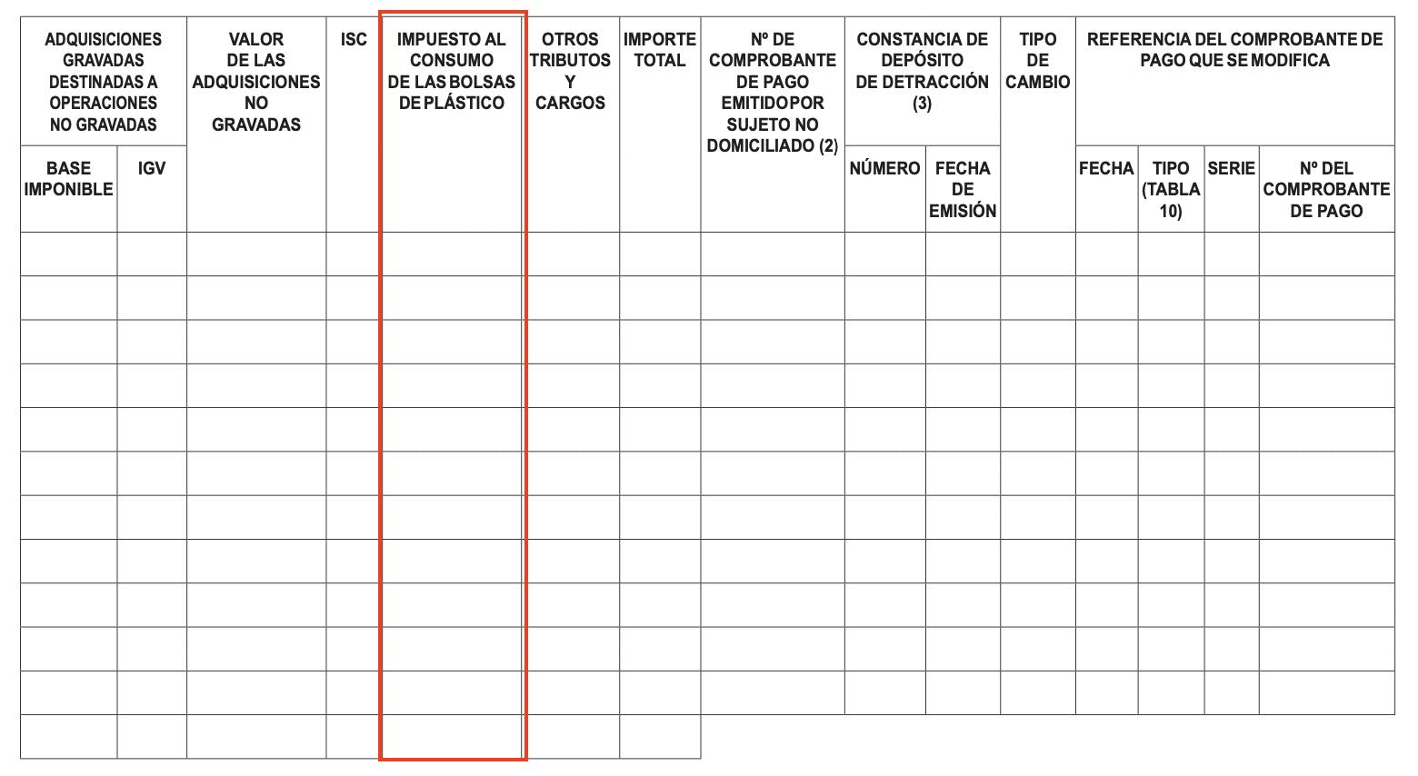 ICBP-Registro de Compras Electronico