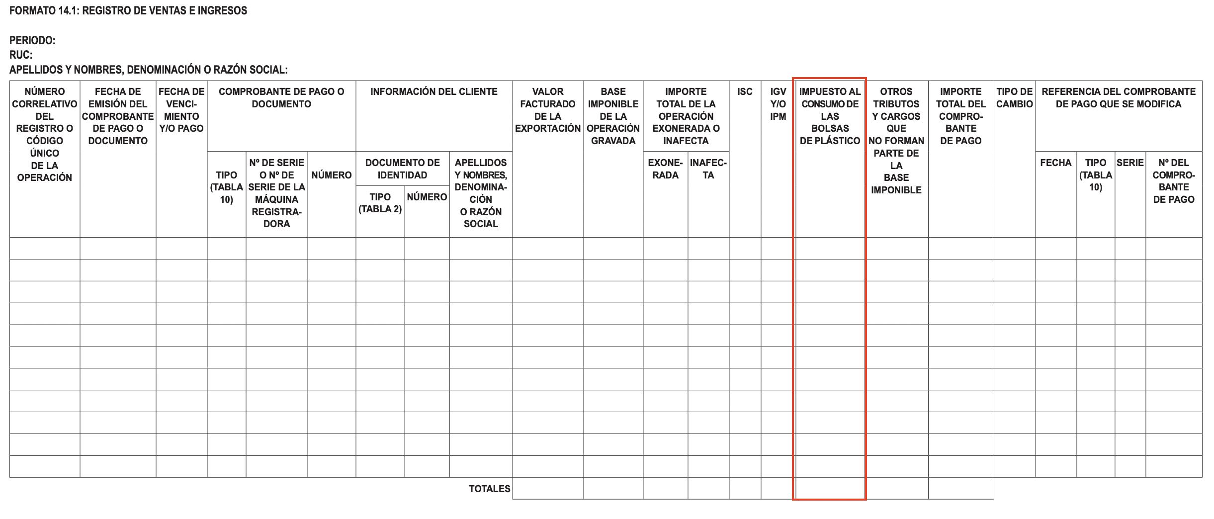 Registro de Ventas Electronico-ICBP