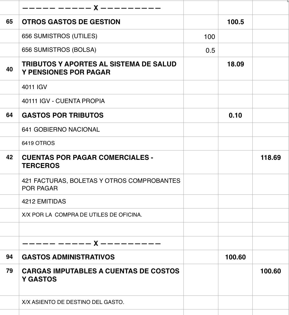 asiento contable del impuesto a las bolsas