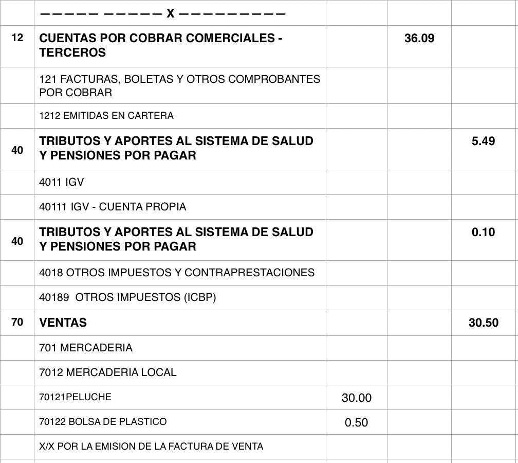 asiento contable del impuesto al consumo de bolsas de plastico