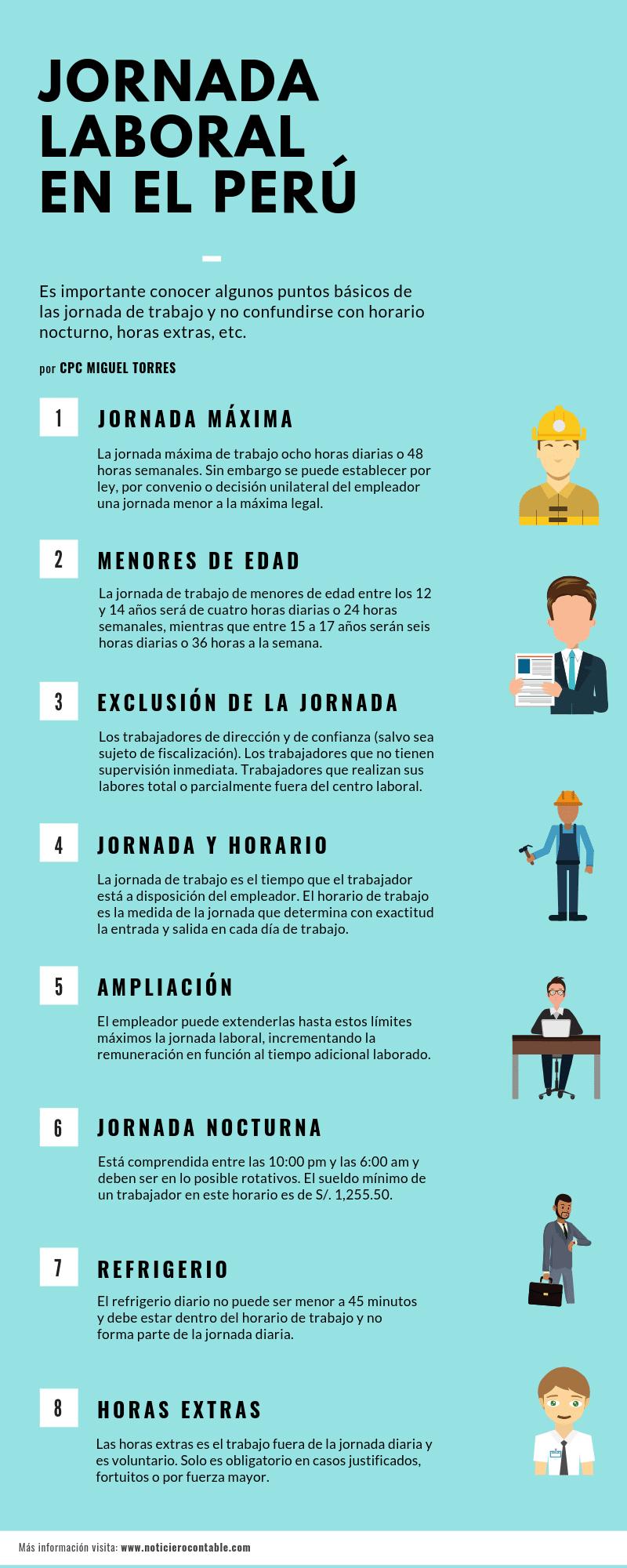 Jornada Laboral en el Peru