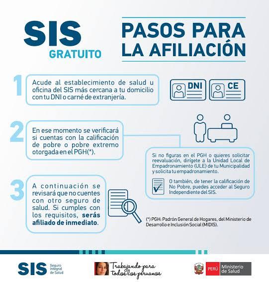 Como afiliarse al Seguro Integral de Salud gratuito