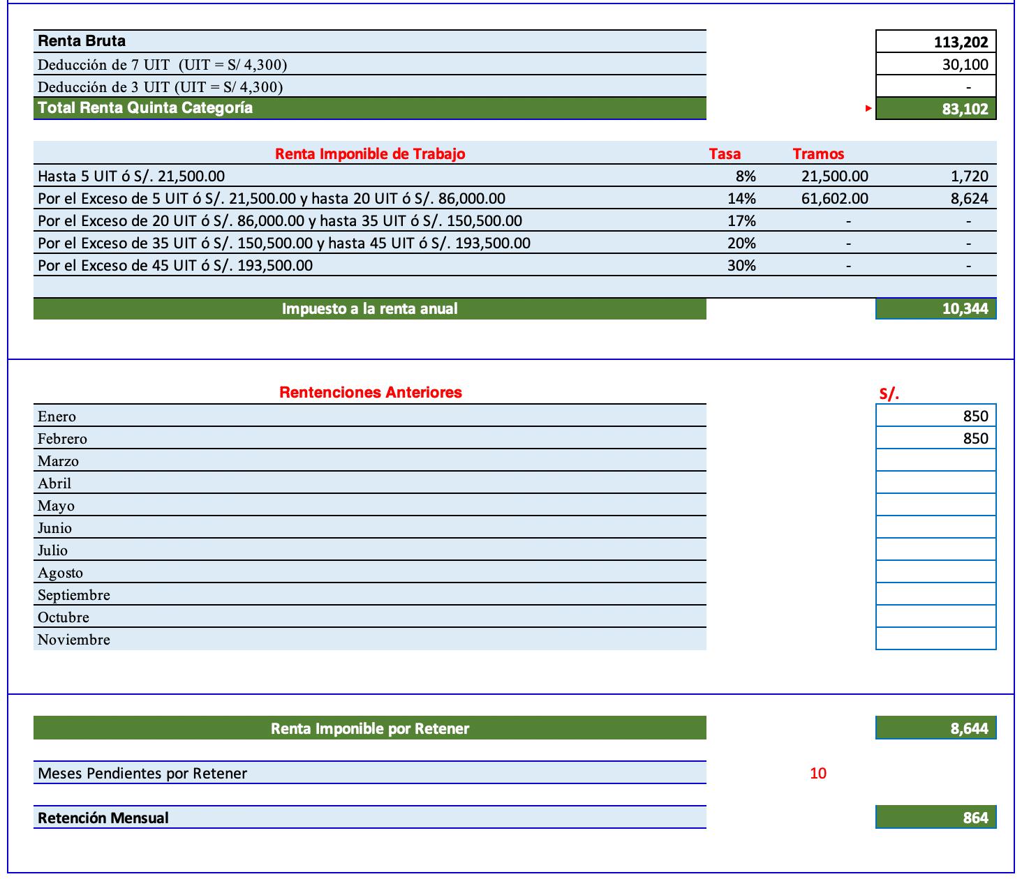 Calculo de Renta de Quinta Categoria 2020