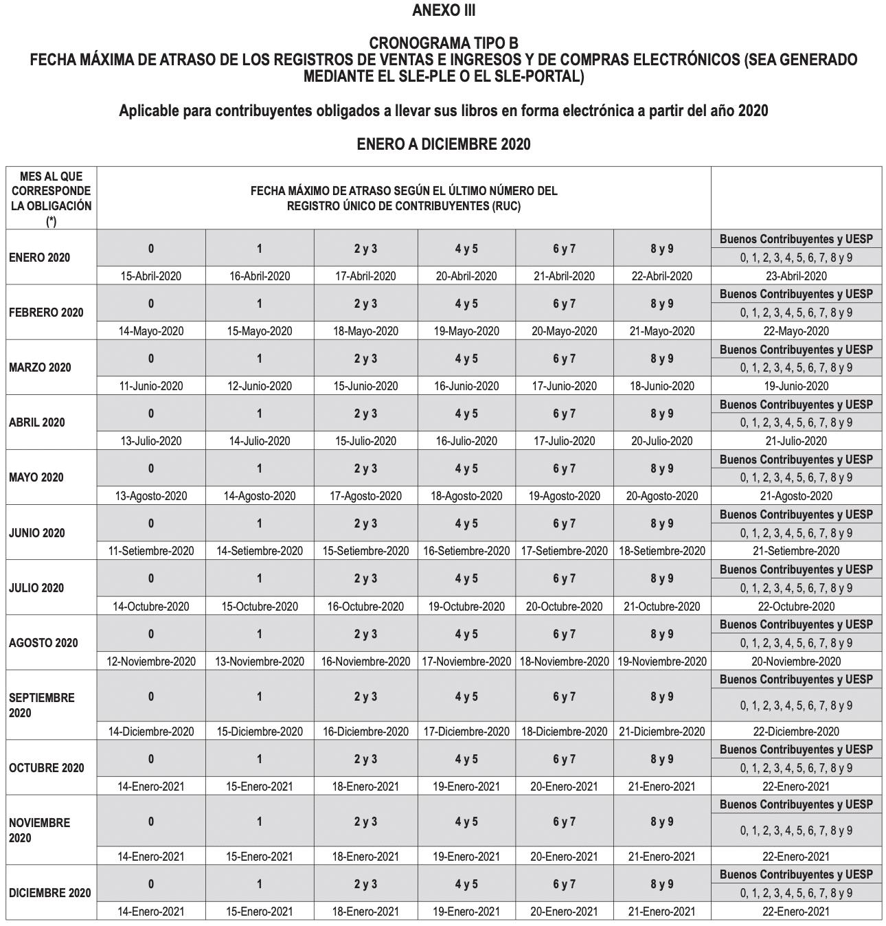 Cronograma Tipo B Libros Electrónicos 2020