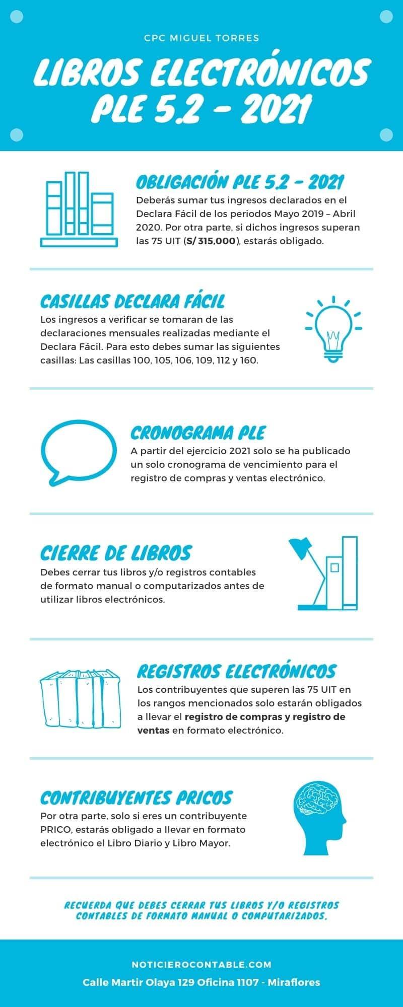 Libros Electronicos PLE 5.2 - 2021