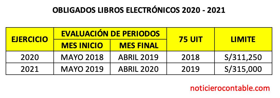 Obligados a utilizar Libros Electronicos 2020