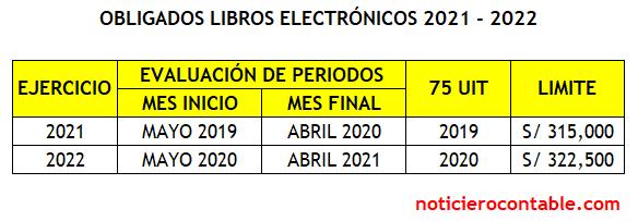 Obligados a utilizar Libros Electronicos 2021
