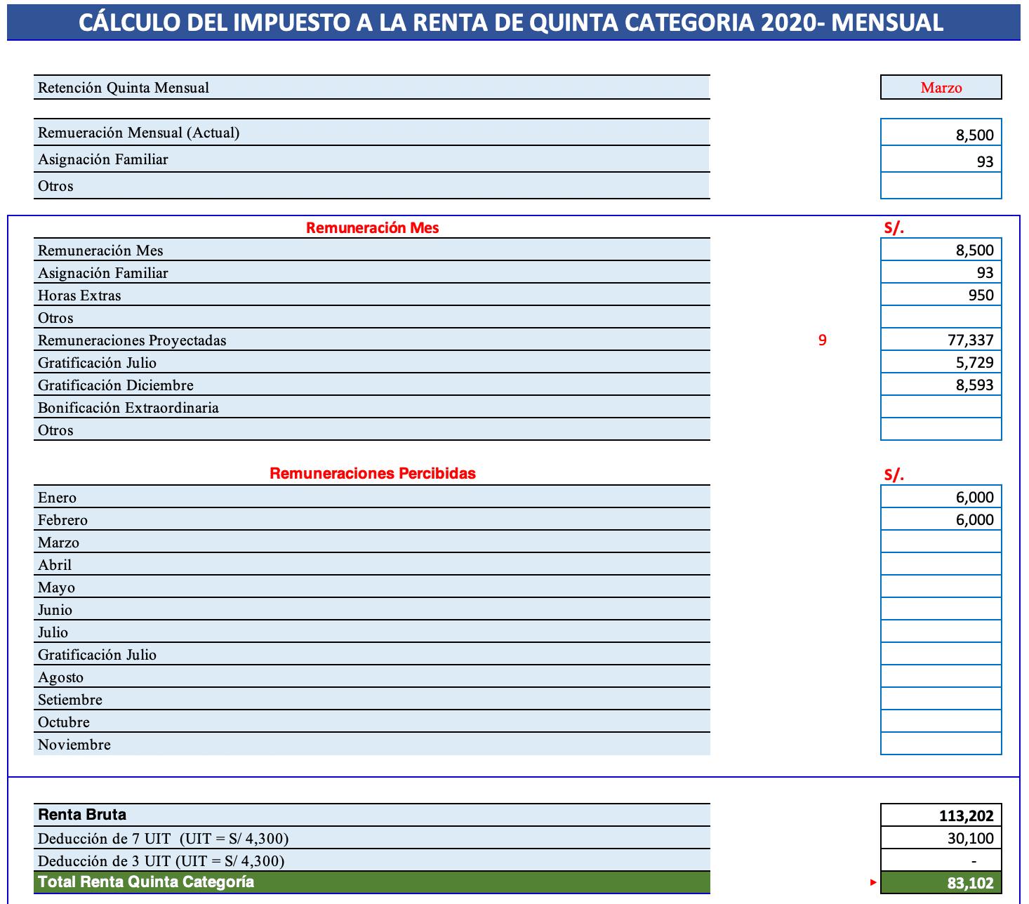 Renta de Quinta Categoria 2020