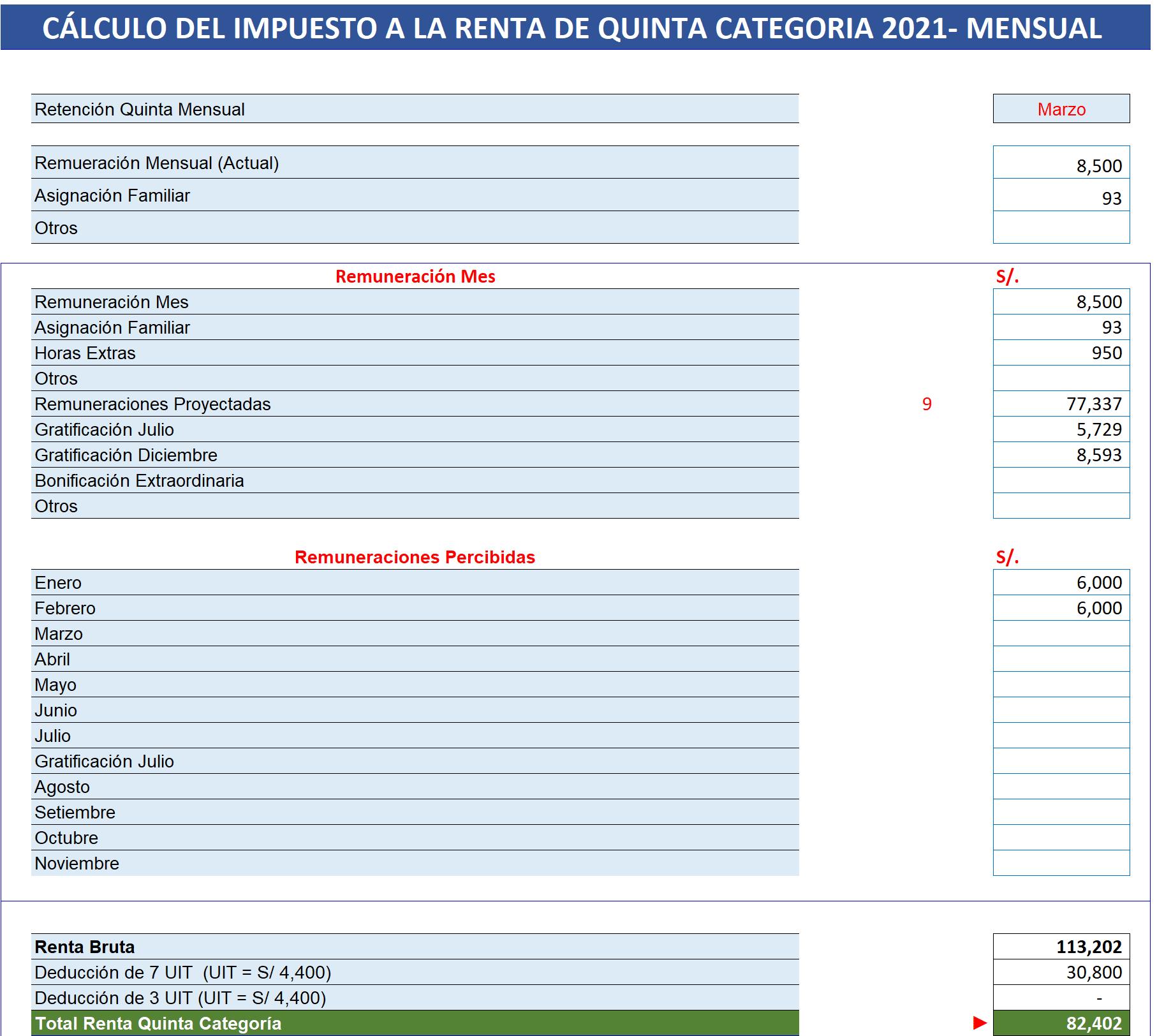 Renta de Quinta Categoria 2021