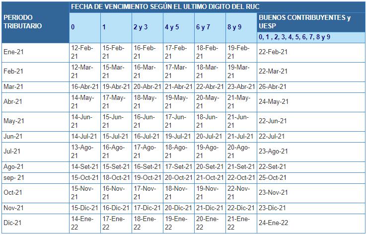 cronograma mensual SUNAT 2021