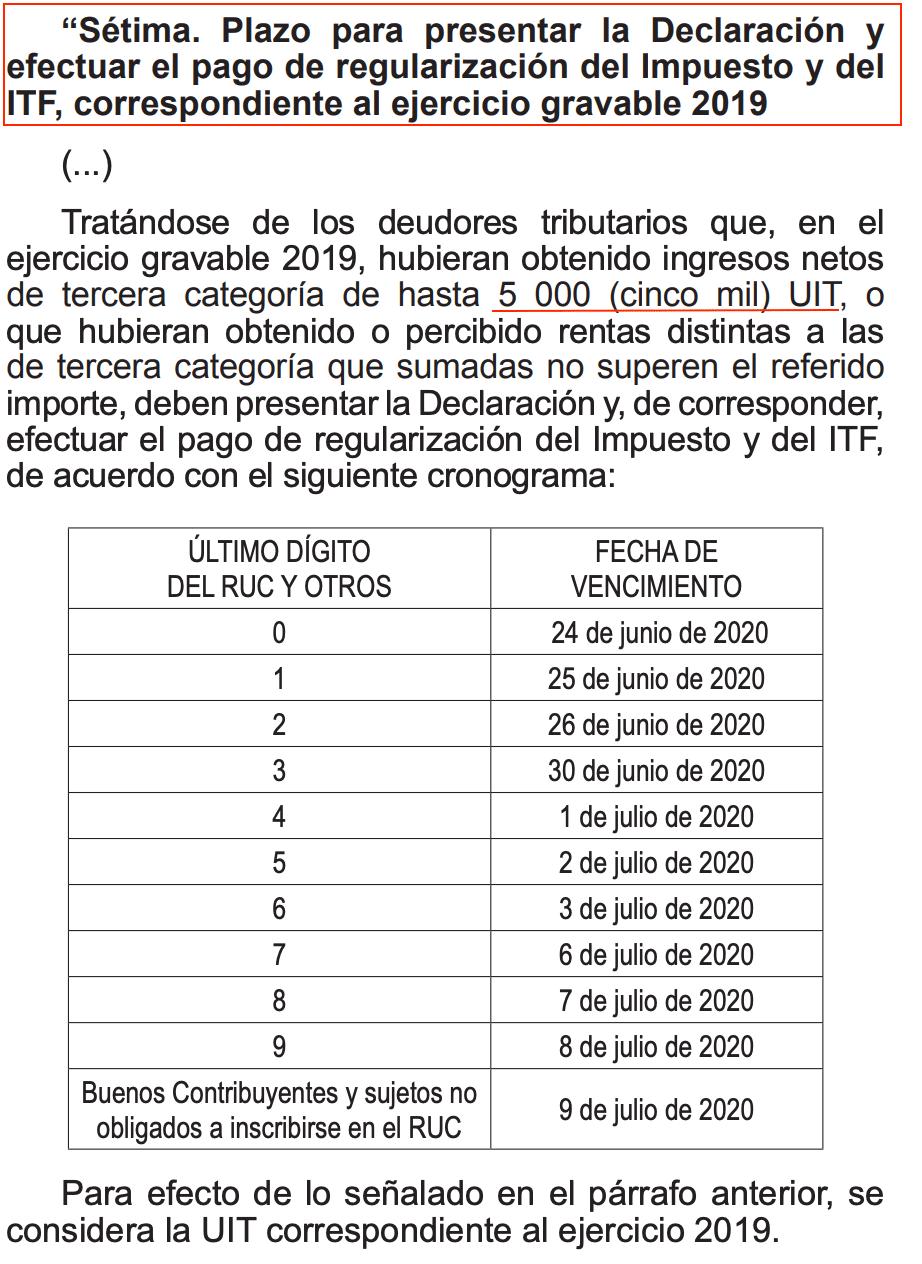 prorroga el cronograma de la declaracion anual del impuesto a la renta 2019
