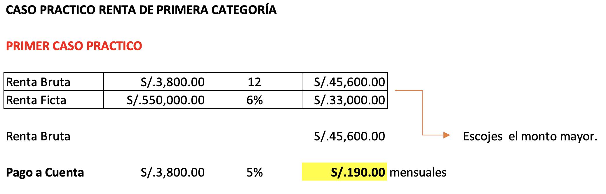 Caso Practico Renta Primera Categoria