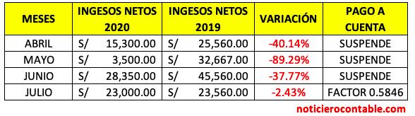 Suspension-Pagos-a-Cuenta-2020