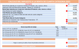 Casos Practicos Cuarta Categoria 2021
