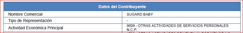 Datos Ficha Ruc